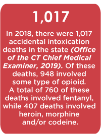 There are 14,000+ substance abuse facilities in the U.S.